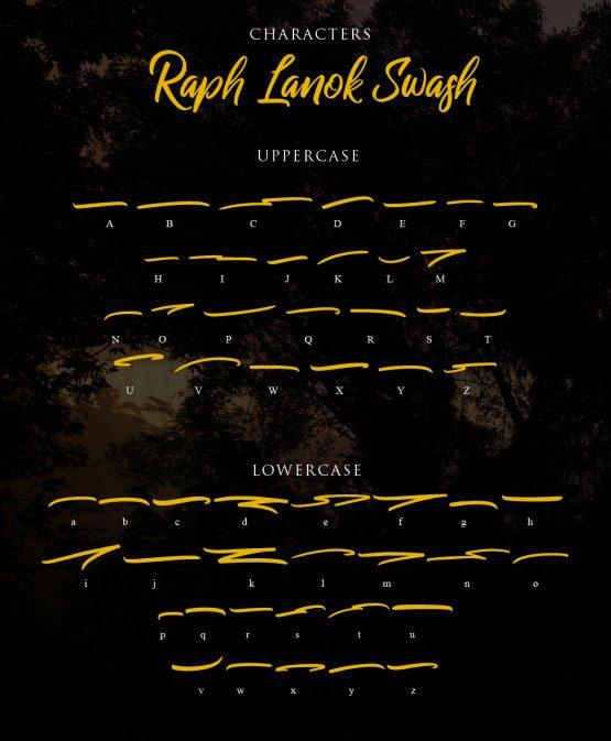RaphLanok Swash characters